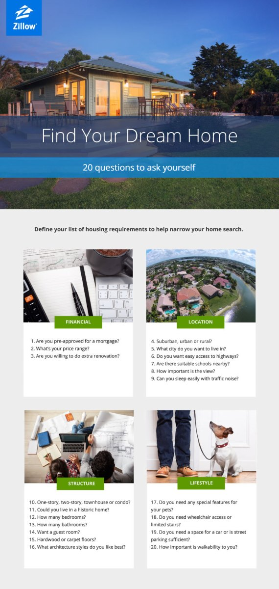 How To Find Your Dream Home Conyers Realtor